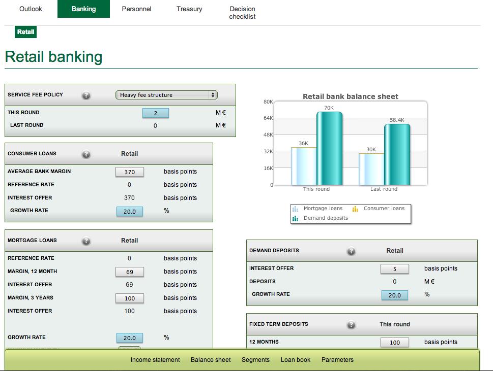 Cesim Bank Management Simulation