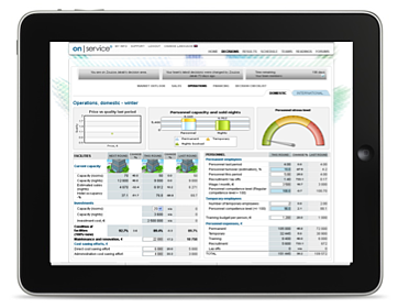 Cesim business simulations iPad compatibility