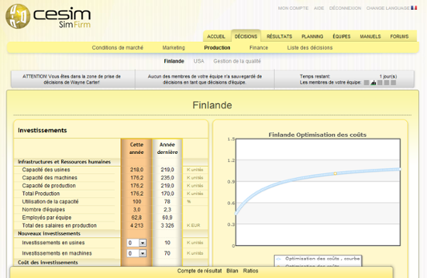 Cesim SimFirm Production