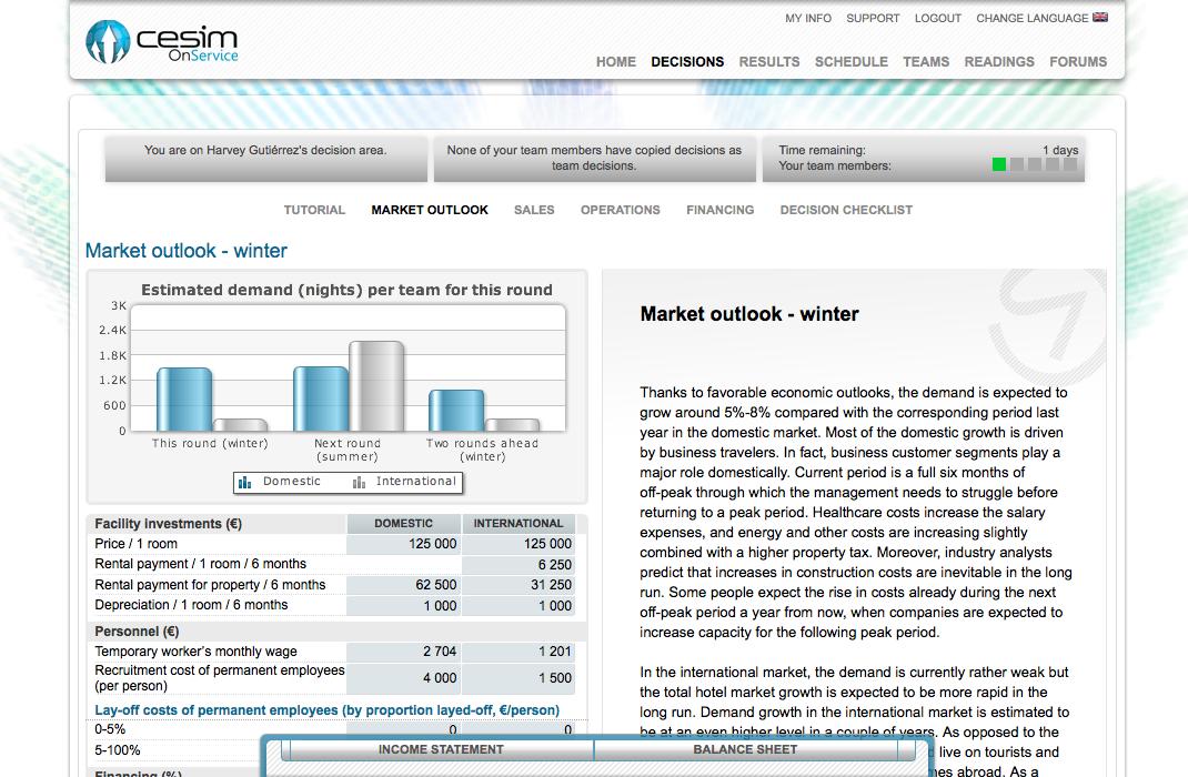 Cesim OnService - Market Outlook