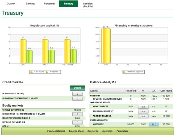 Cesim Bank management simulation game - Treasury
