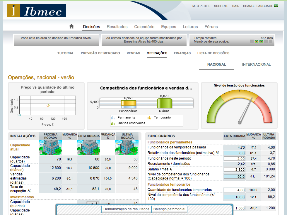Cesim Business Simulations Ibmec