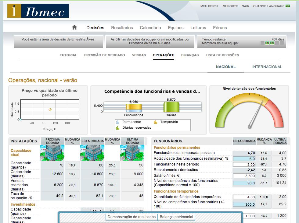 Cesim Business Simulations Ibmec