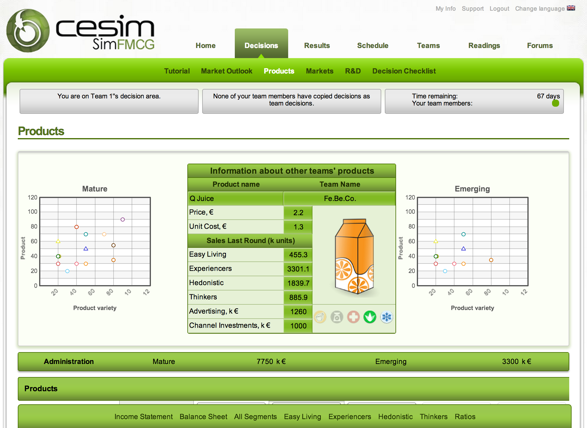 Cesim Marketing Simulation Fast Moving Consumer Goods