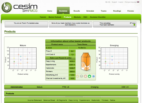 Cesim Marketing Simulation Fast Moving Consumer Goods
