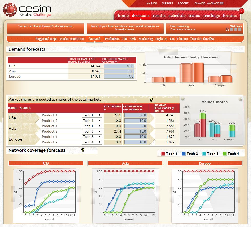 market and customers report of cesim simbrand A product marketing simulation (check out cesim simbrand) or simply a general business simulation game with a marketing provides as reports to.