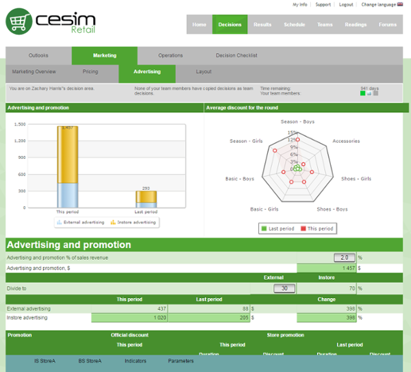 Cesim Retail Advertising