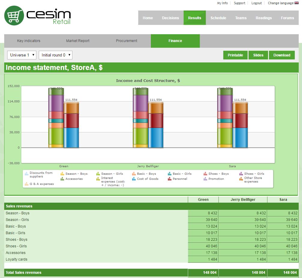 Cesim Retail Finance