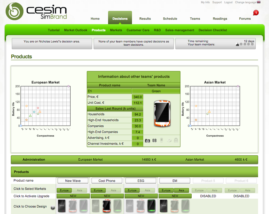 Cesim SimBrand Products